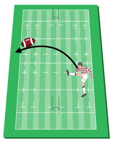 ラグビーのルールを初心者向けに簡単解説。